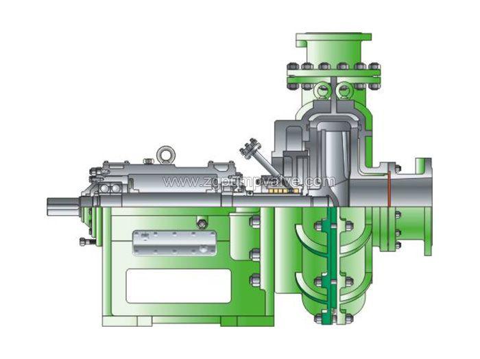 Desulfurization slurry circulation pump