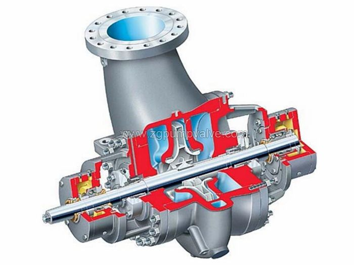 Single drive hydraulic turbine pump