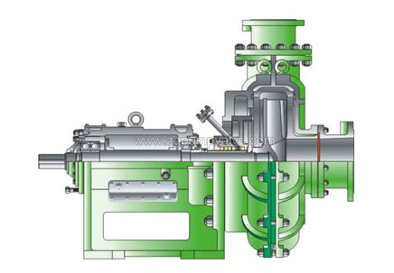 Solutions to Common Failures of Slurry Pumps 3