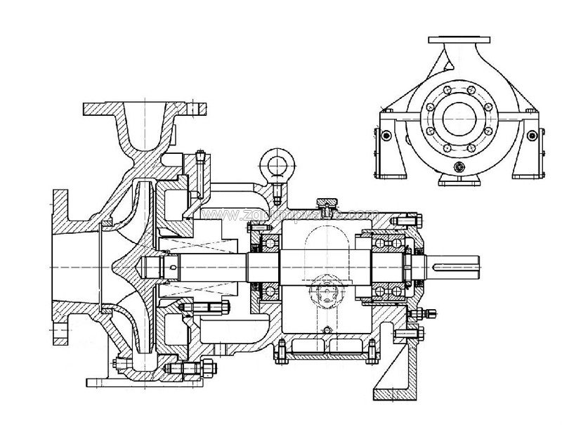 ZH petrochemical process pump
