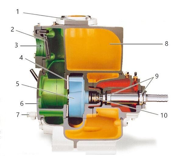 Diesel self-priming pump
