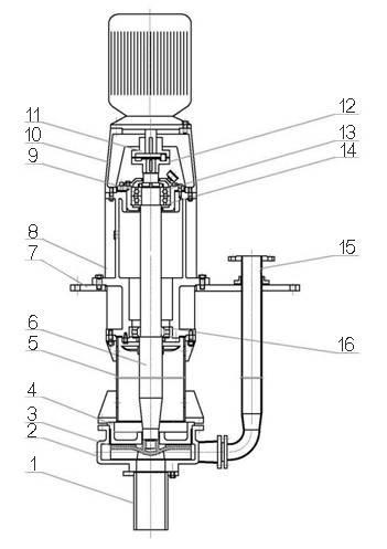 ZLX vertical submerged slurry pump