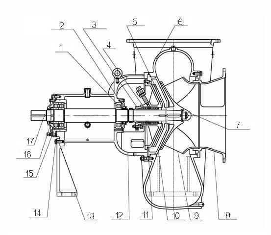 ZTD desulfurization slurry circulation pump