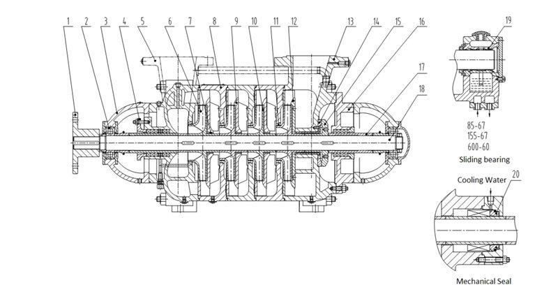 D/DG/DF/DY/DM type horizontal multistage pump