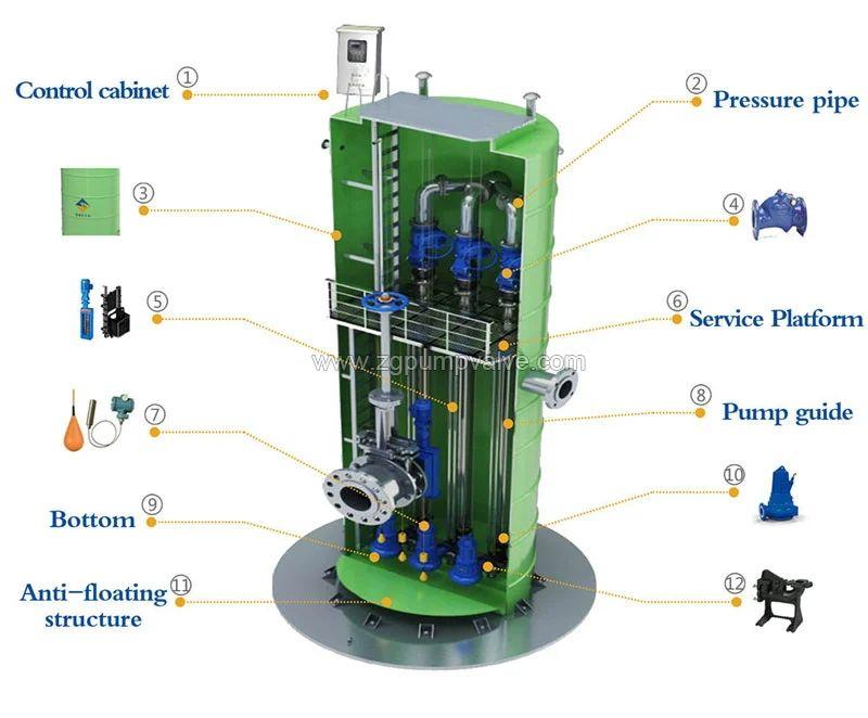 Sewage lifting pumping station